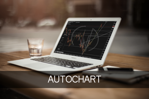 FWA_terminal_trading_autochart