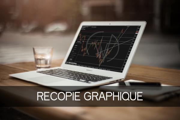 FWA_terminal_trading_recopie_graphique