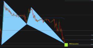 PRZ-haussiere-trading-definition